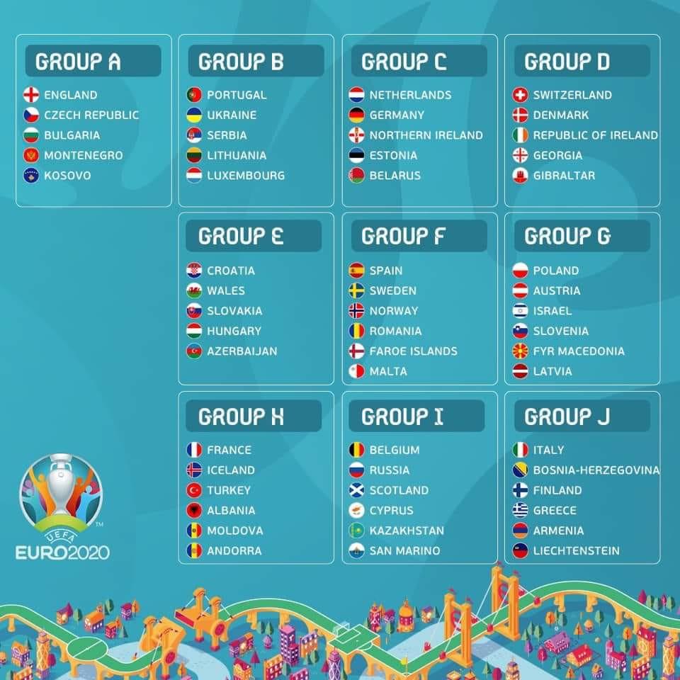 Οι αντίπαλοι της Ελλάδας για το EURO 2020